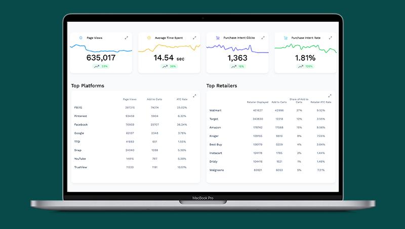 Dark Green Dashboard Page Views Version - Smaller