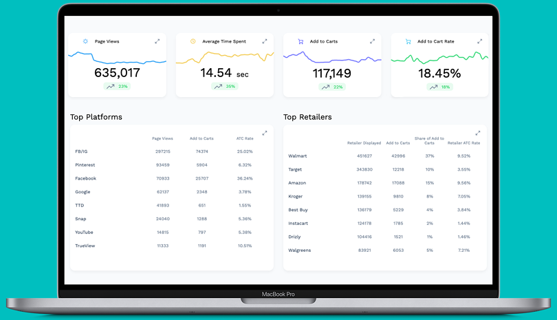 Module 2 - MikMak Insights - Dashboard - Page Views Version