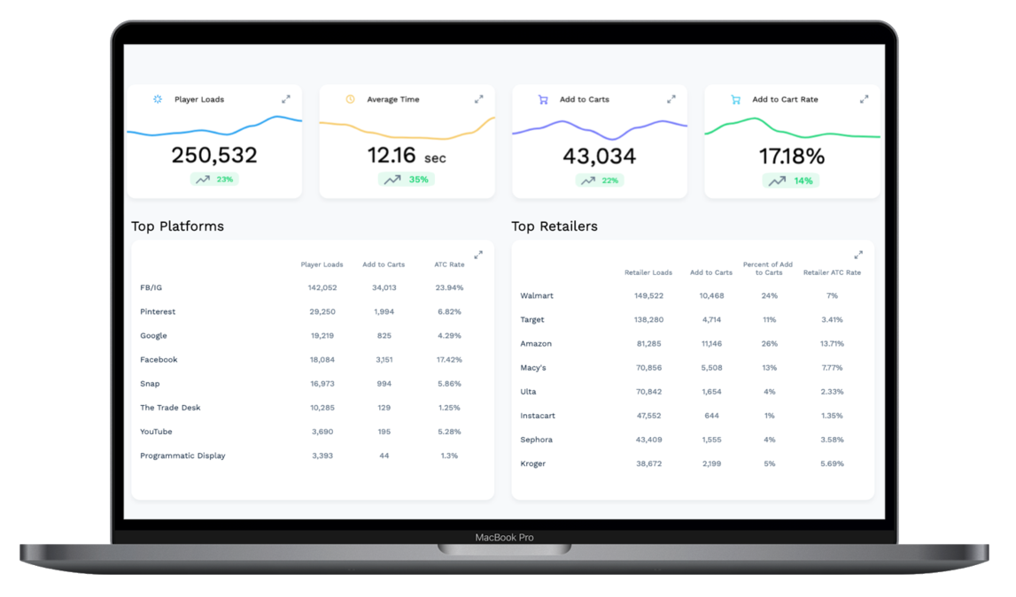 Module 2 - MikMak Insights - Dashboard - Transparent