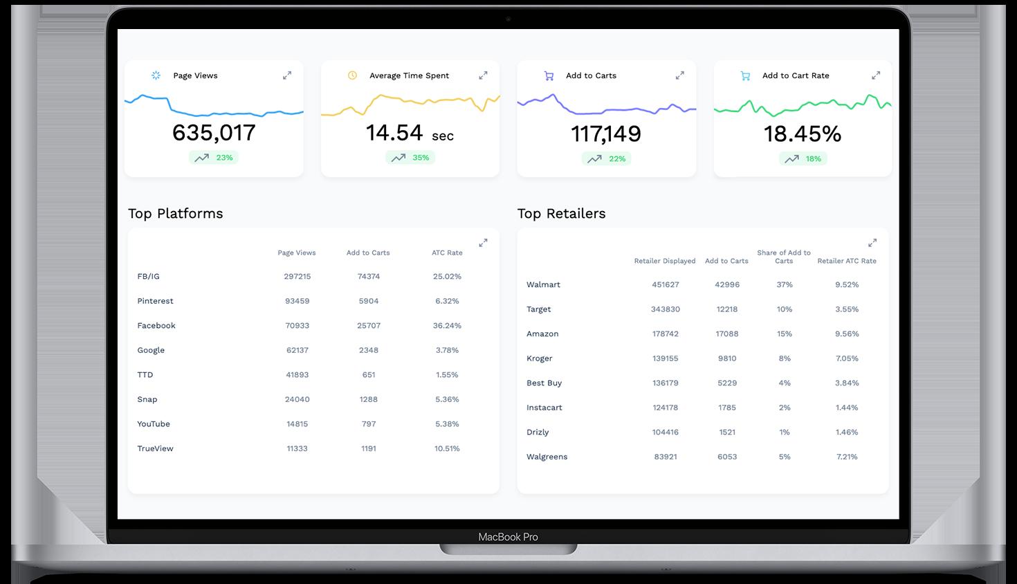 Module 2 - MikMak Insights - Dashboard - transparent - Page Views Version