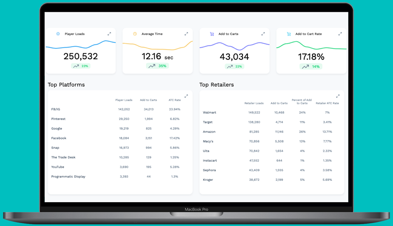Module 2 - MikMak Insights - Dashboard