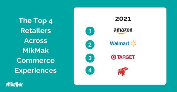 Top 4 Retailers List