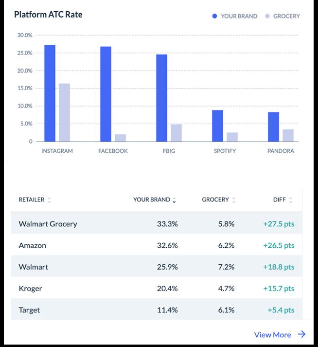 benchmark-insights-charts